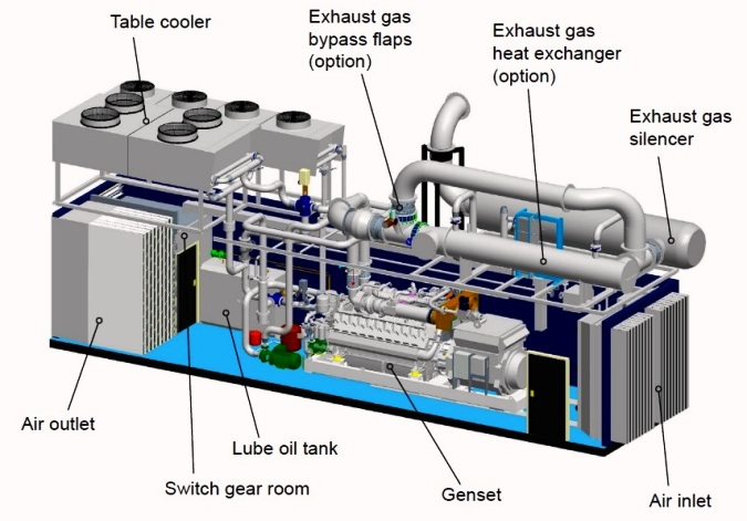 Container gas engine