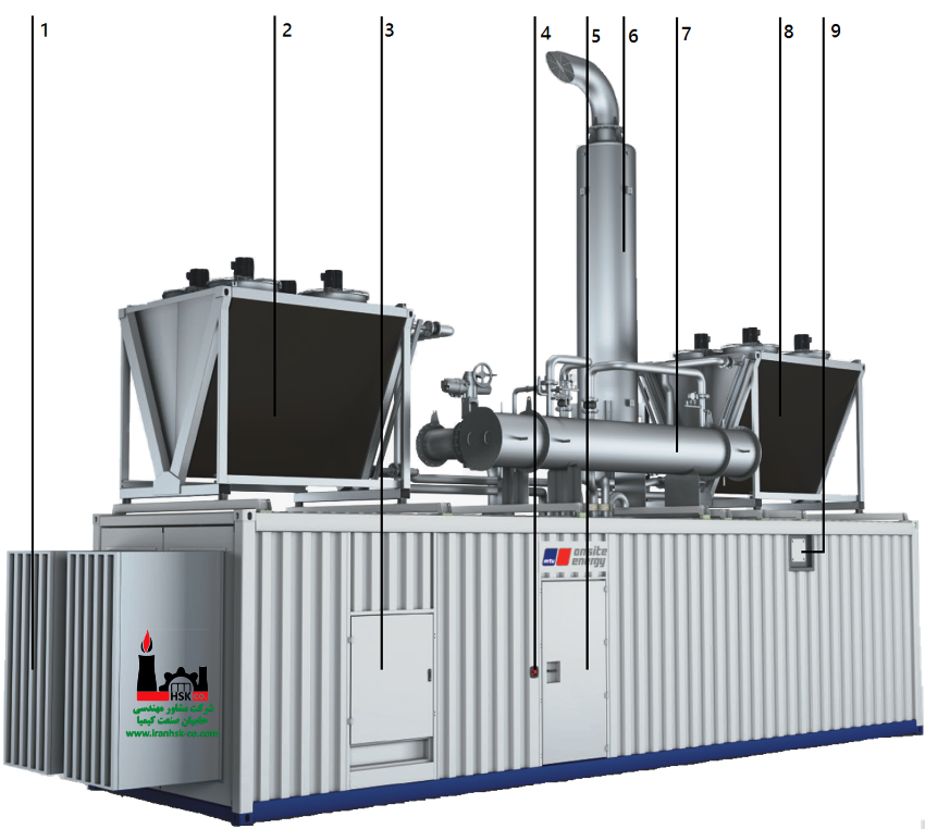 MTU Containerized CHP