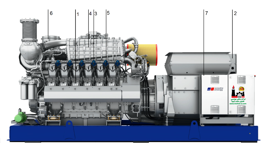 MTU Gas Engine